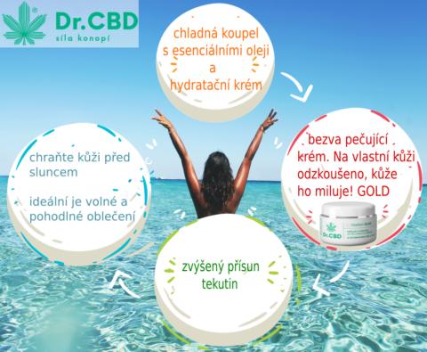 Dr.CBD kůže